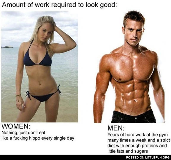 Amount of work required to look good