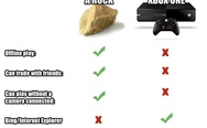 XBOX One vs. Rock