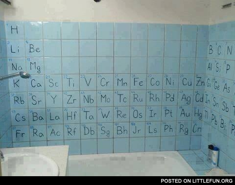 Periodic toilet of elements