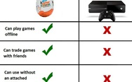 Kinder Surprise vs. Xbox One