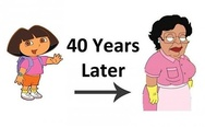 From Dora to Consuela