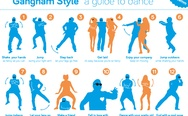 Gangnam style, a guide to dance
