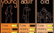 Young, adult, old - time, money, energy