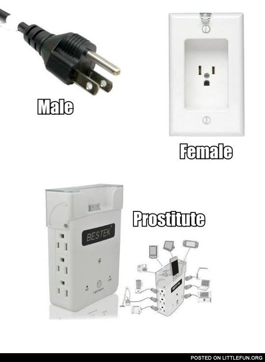 Wall charging station. Male, female, prostitute.