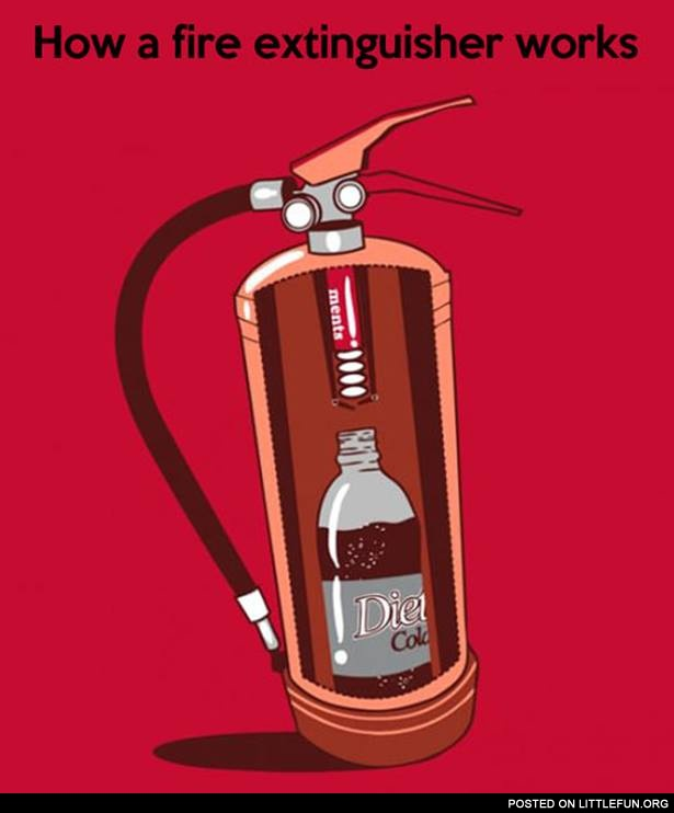 How a fire extinguisher works