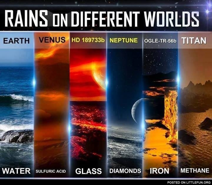 Rains on different worlds