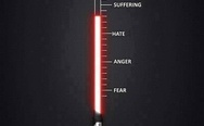 The lightsaber scale