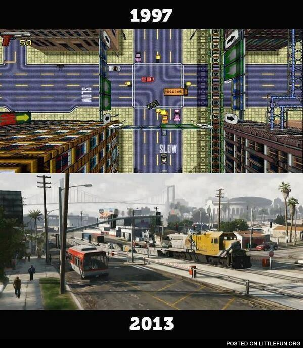 Videogames Then & Now
